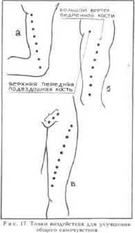 Виктор федорович востоков искусство здоровой сексуальной жизни методы увеличения му