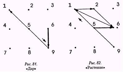 Рис. 81-82 ''Дар'' ''Растение''
