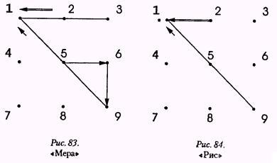 Рис. 83-84 ''Мера'' ''Рис''