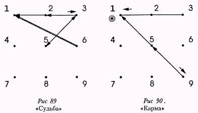 Рис. 89-90 ''Судьба'' ''Карма''